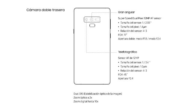 Samsung Galaxy Note 9: caractarísticas, precio y lanzamiento
