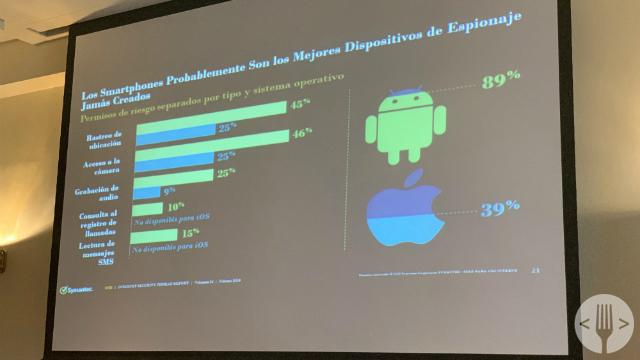 ciberseguridad-mexico-reporte-symantec-2019-internet-android