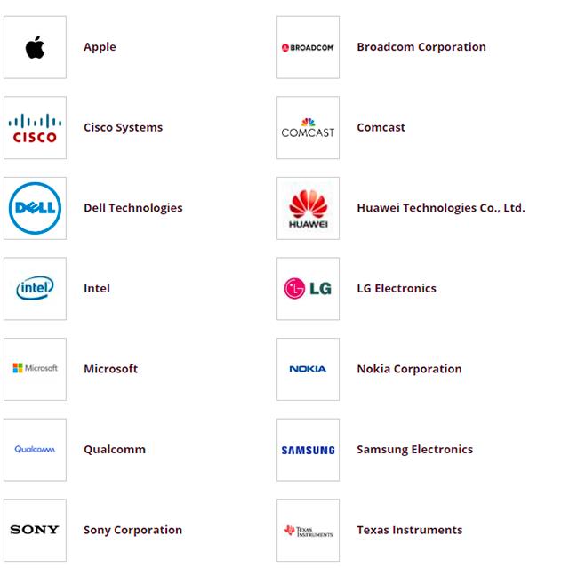 Wi-Fi Alliance Huawei