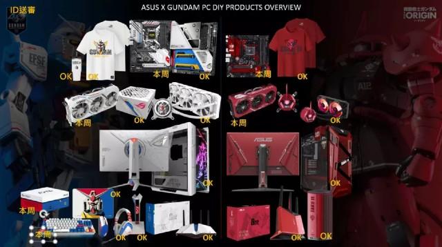 Gundam PC Asus