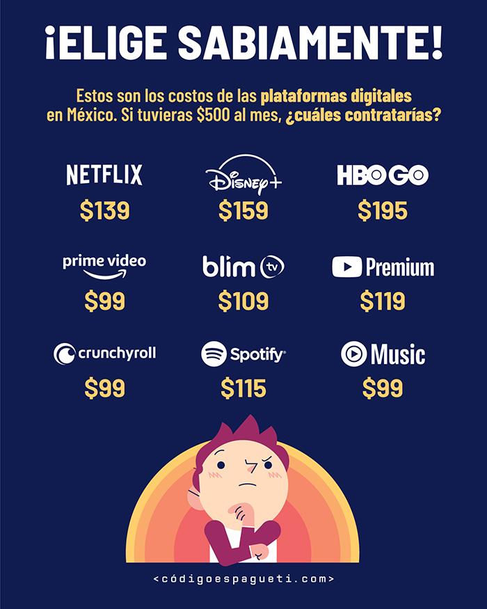 cuanto cuestan los servicios de streaming en México
